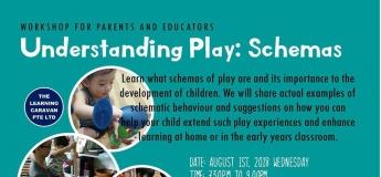 Workshop | Understanding Play: Schemas